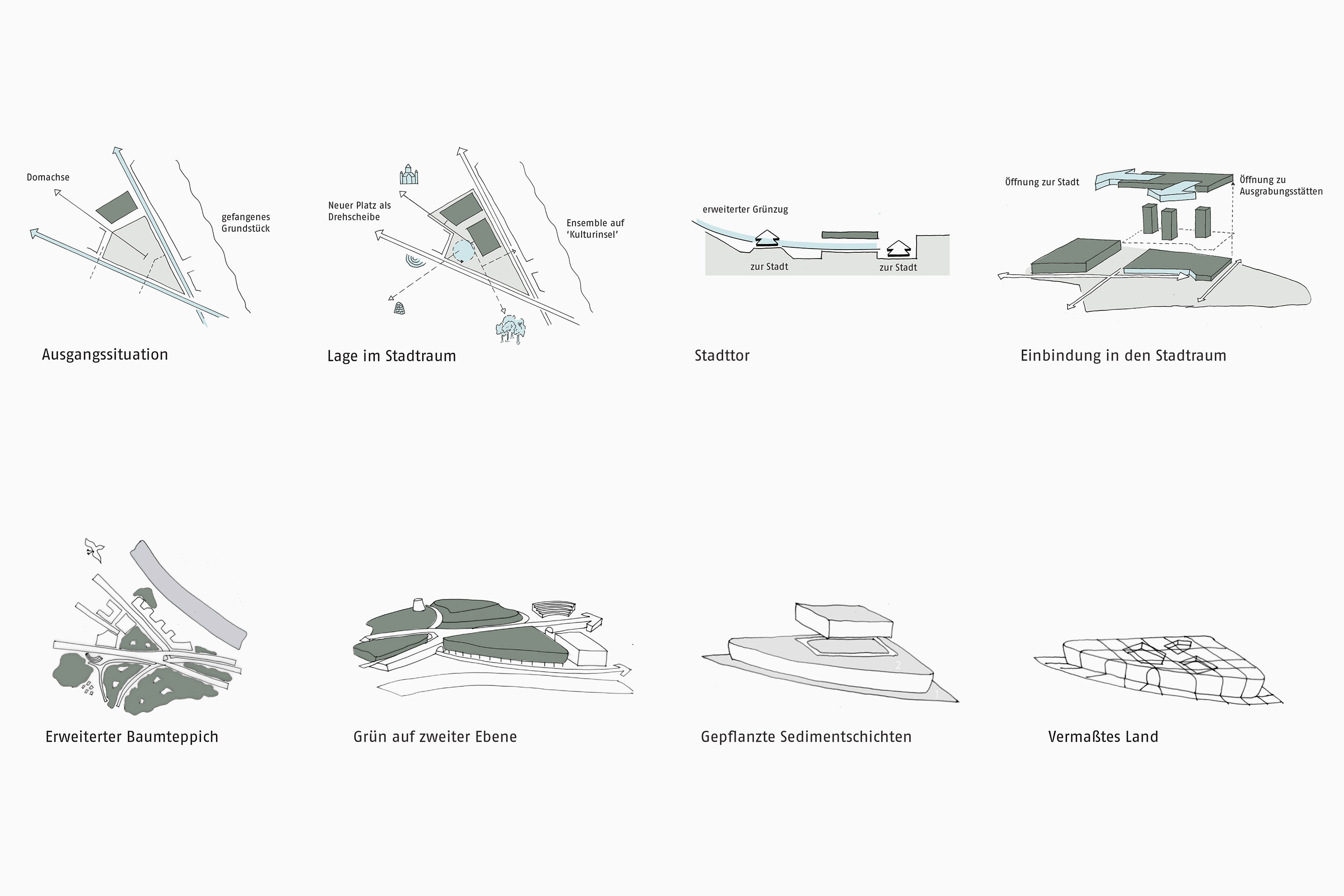Archaeological Centre Mainz, concept sketches
