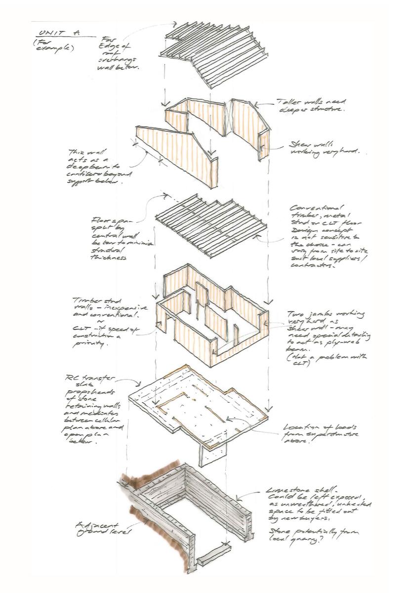 Flexible Housing: axonometric drawing of Unit A