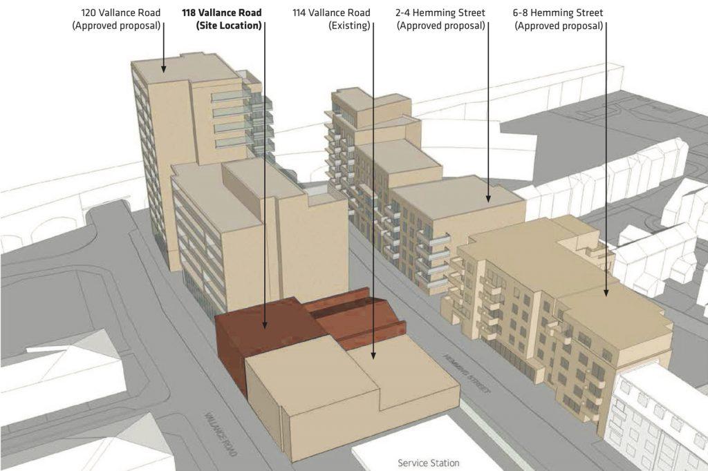 Container Architektur, Planungsumfeld